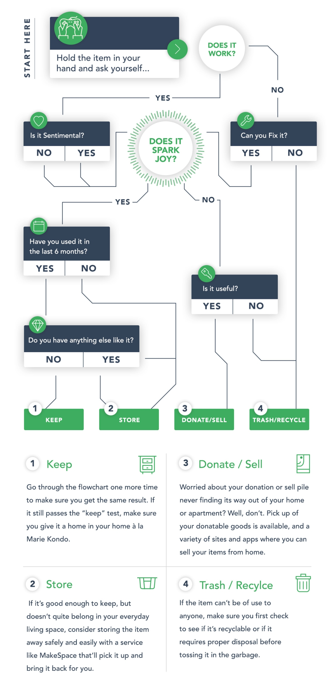 decluttering-flowchart-makespace-storage.jpg